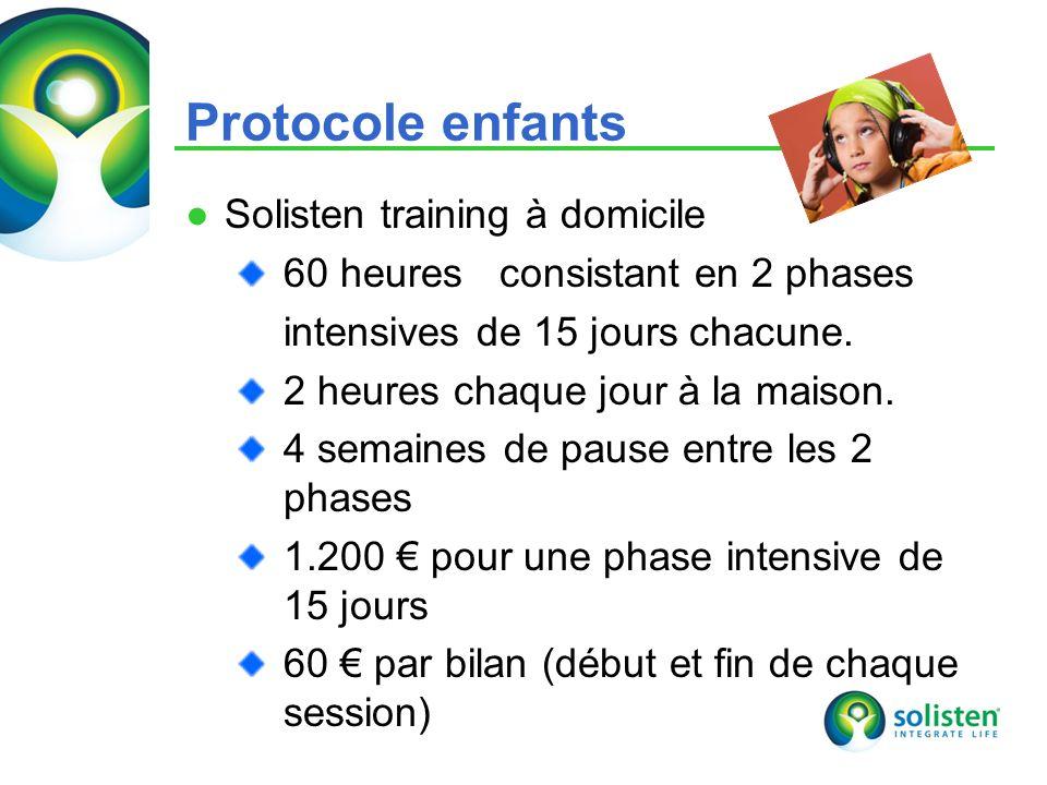 © Solisten LLC., 2009 Solisten training à domicile 60 heures consistant en 2 phases intensives de 15 jours chacune. 2 heures chaque jour à la maison.