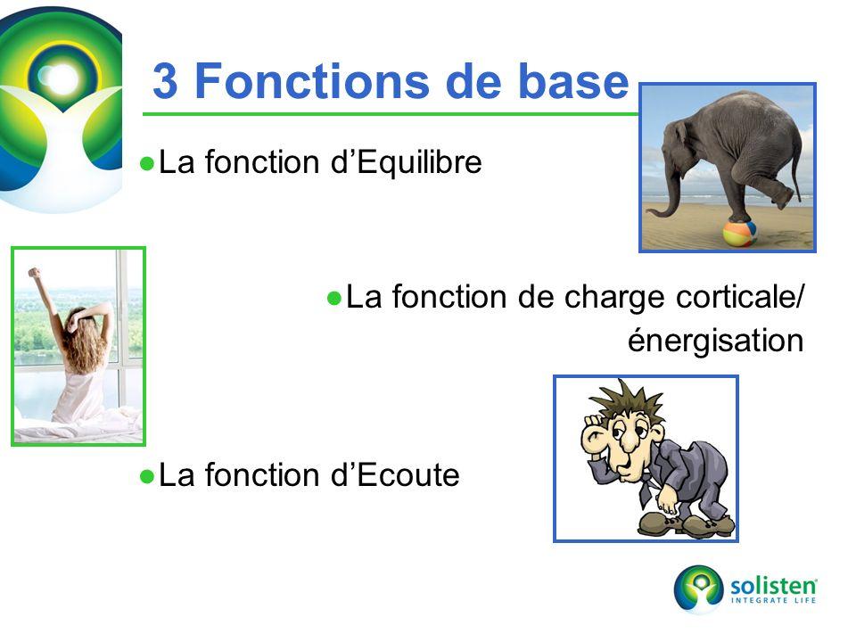 © Solisten LLC., 2009 3 Fonctions de base 4 La fonction dEquilibre La fonction de charge corticale/ énergisation La fonction dEcoute