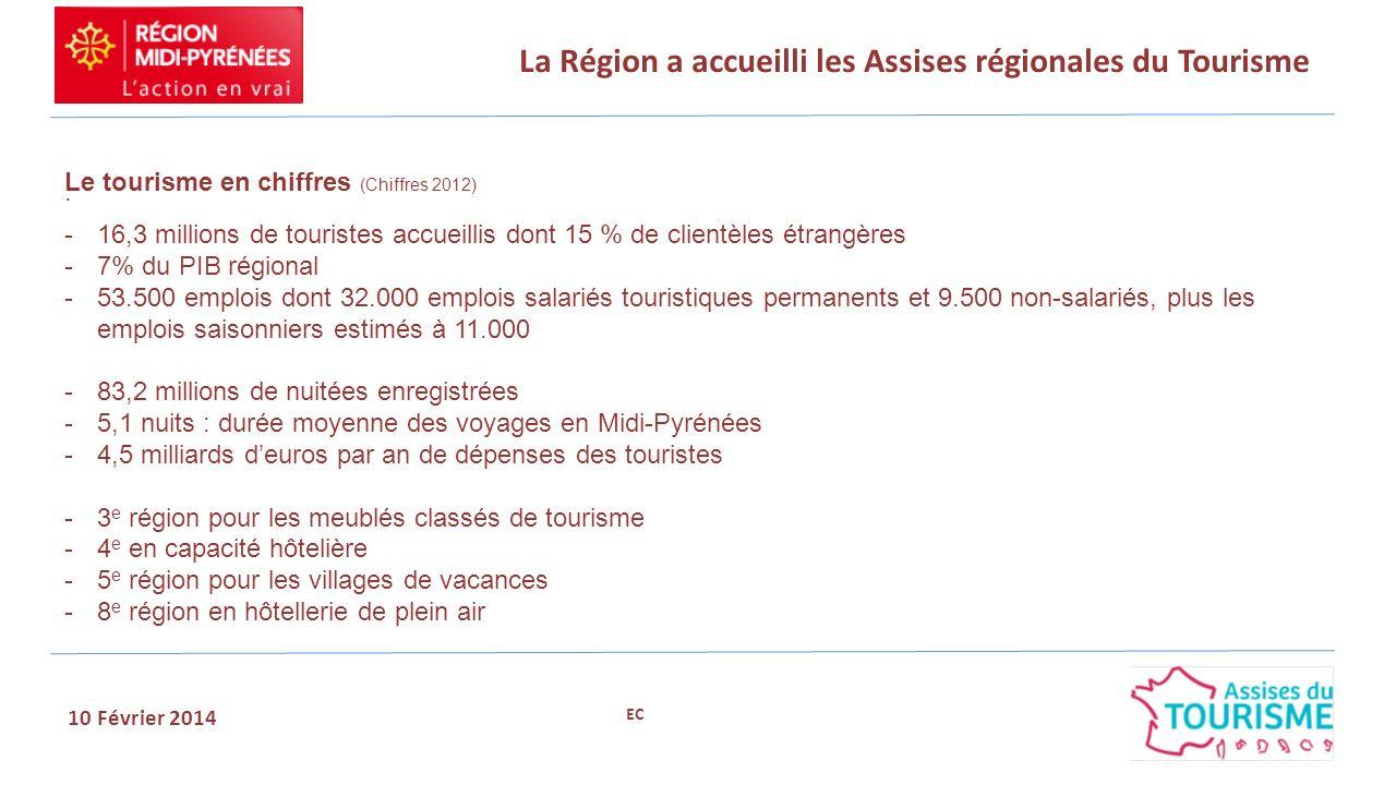 La Région a accueilli les Assises régionales du Tourisme 10 Février 2014. Le tourisme en chiffres (Chiffres 2012) -16,3 millions de touristes accueill