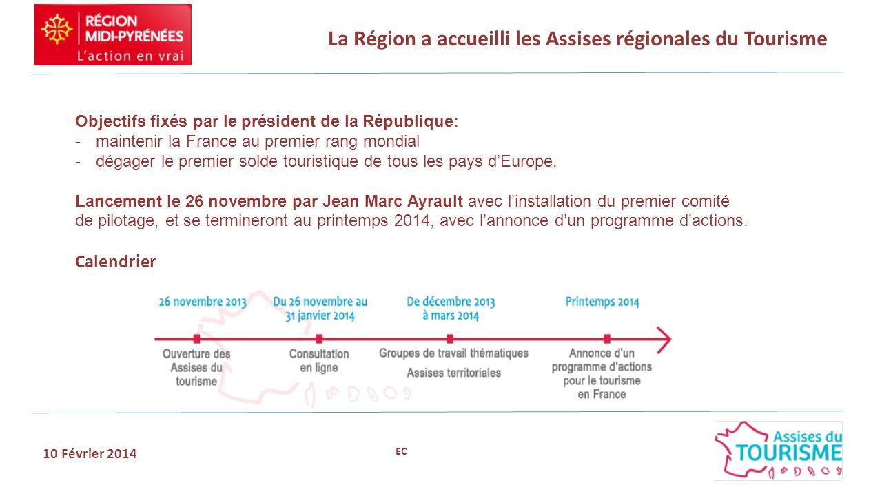 La Région a accueilli les Assises régionales du Tourisme 10 Février 2014 Objectifs fixés par le président de la République: -maintenir la France au pr