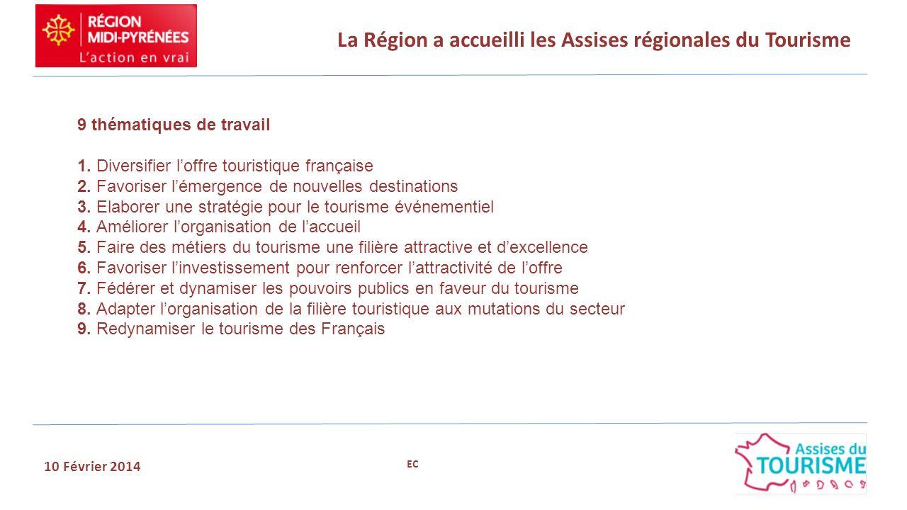 La Région a accueilli les Assises régionales du Tourisme 10 Février 2014 9 thématiques de travail 1. Diversifier loffre touristique française 2. Favor
