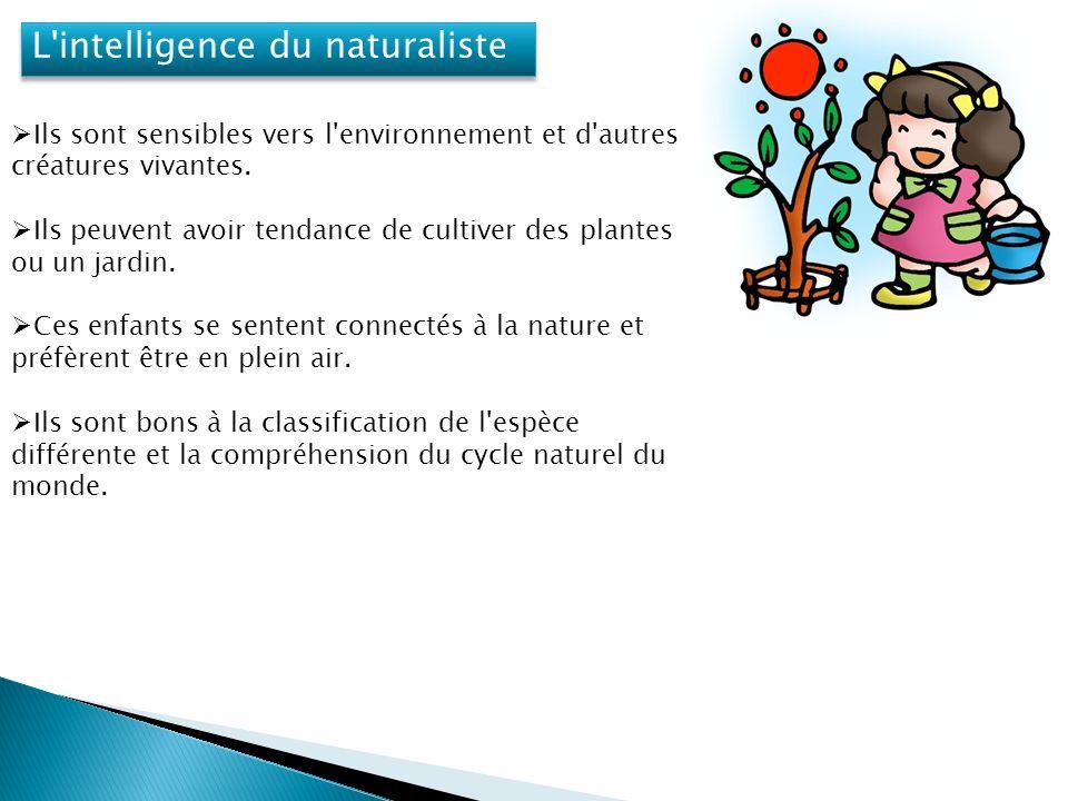 L intelligence du naturaliste Ils sont sensibles vers l environnement et d autres créatures vivantes.