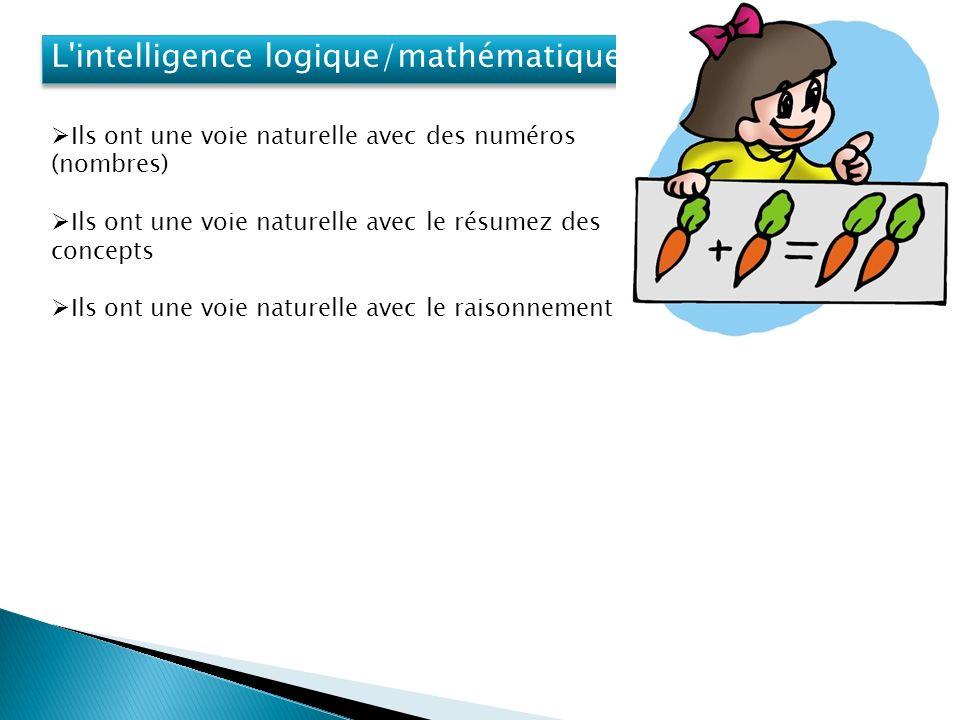 L intelligence logique/mathématique Ils ont une voie naturelle avec des numéros (nombres) Ils ont une voie naturelle avec le résumez des concepts Ils ont une voie naturelle avec le raisonnement
