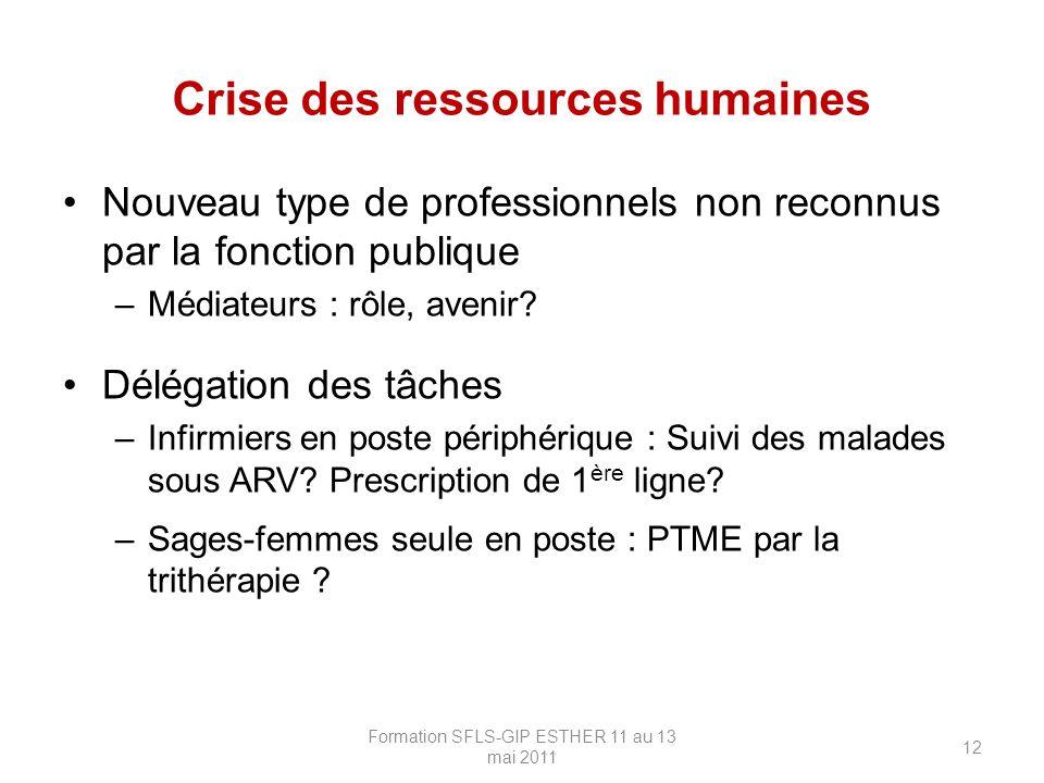 Crise des ressources humaines Nouveau type de professionnels non reconnus par la fonction publique –Médiateurs : rôle, avenir.