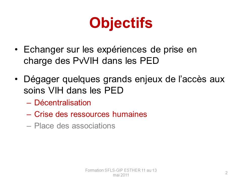 Objectifs Echanger sur les expériences de prise en charge des PvVIH dans les PED Dégager quelques grands enjeux de laccès aux soins VIH dans les PED –Décentralisation –Crise des ressources humaines –Place des associations Formation SFLS-GIP ESTHER 11 au 13 mai 2011 2