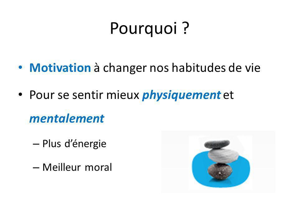 Pourquoi ? Motivation à changer nos habitudes de vie Pour se sentir mieux physiquement et mentalement – Plus dénergie – Meilleur moral