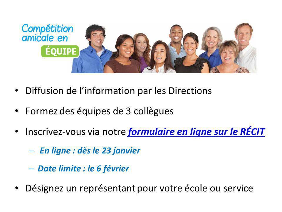 Diffusion de linformation par les Directions Formez des équipes de 3 collègues Inscrivez-vous via notre formulaire en ligne sur le RÉCIT – En ligne :