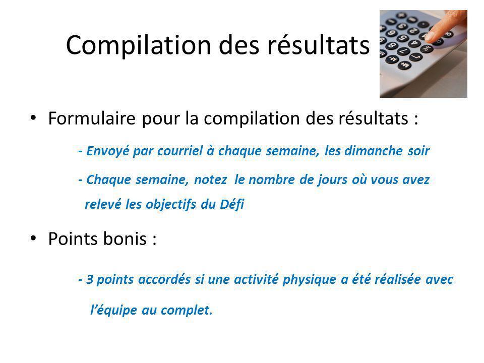 Compilation des résultats Formulaire pour la compilation des résultats : - Envoyé par courriel à chaque semaine, les dimanche soir - Chaque semaine, n