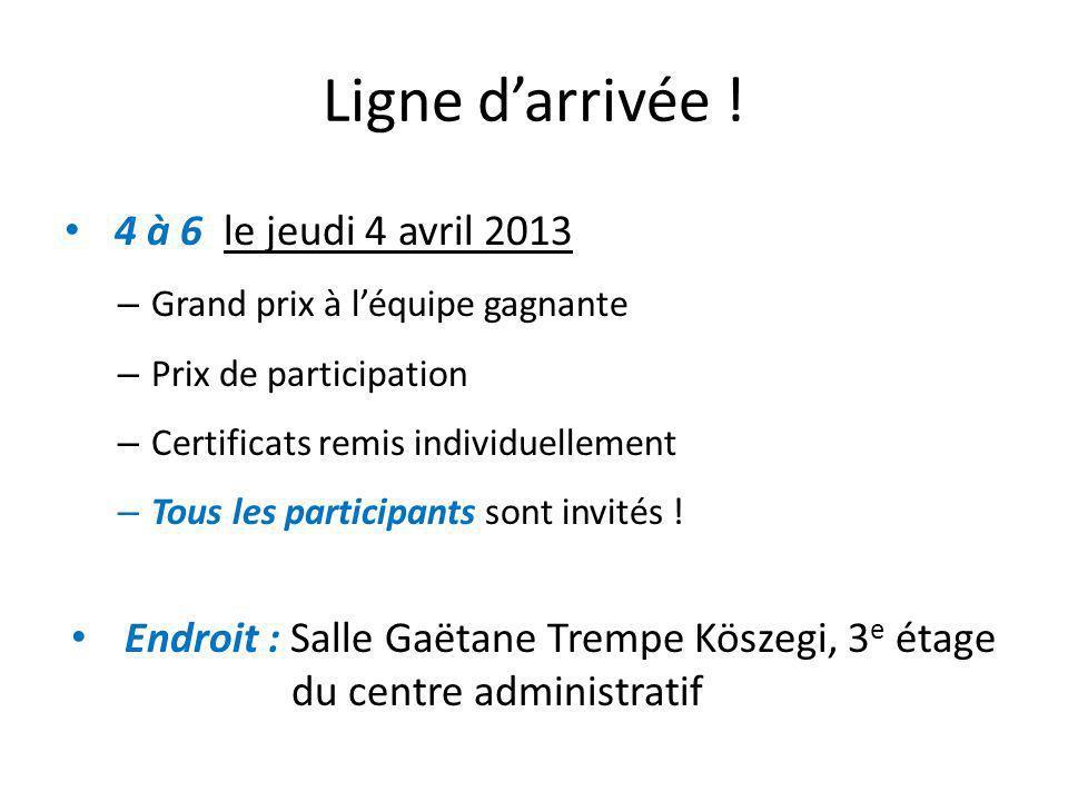 Ligne darrivée ! 4 à 6 le jeudi 4 avril 2013 – Grand prix à léquipe gagnante – Prix de participation – Certificats remis individuellement – Tous les p