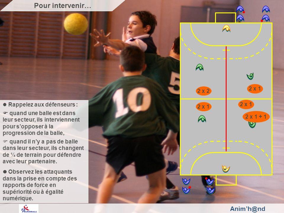Animh@nd Rappelez aux défenseurs : quand une balle est dans leur secteur, ils interviennent pour sopposer à la progression de la balle, quand il ny a pas de balle dans leur secteur, ils changent de ¼ de terrain pour défendre avec leur partenaire.