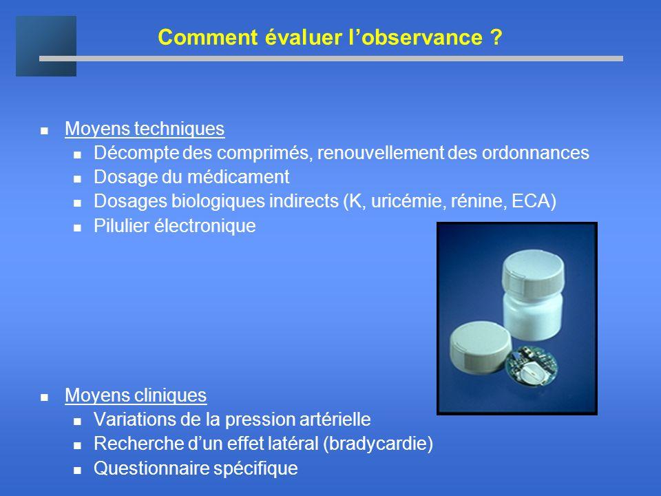 Comment évaluer lobservance ? Moyens techniques Décompte des comprimés, renouvellement des ordonnances Dosage du médicament Dosages biologiques indire