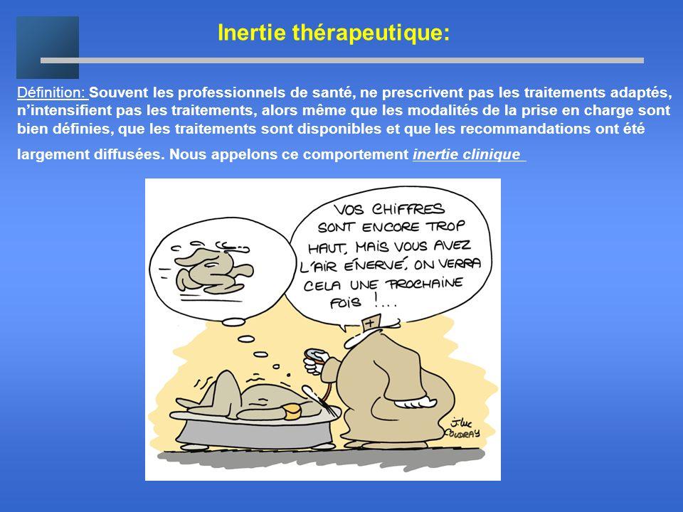 Inertie thérapeutique: Définition: Souvent les professionnels de santé, ne prescrivent pas les traitements adaptés, nintensifient pas les traitements,