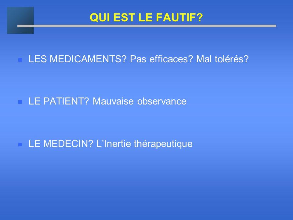 QUI EST LE FAUTIF? LES MEDICAMENTS? Pas efficaces? Mal tolérés? LE PATIENT? Mauvaise observance LE MEDECIN? LInertie thérapeutique