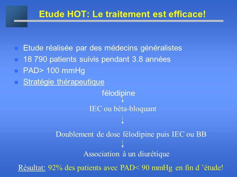 IEC ou béta-bloquant Doublement de dose félodipine puis IEC ou BB Association à un diurétique Résultat: 92% des patients avec PAD< 90 mmHg en fin d ét