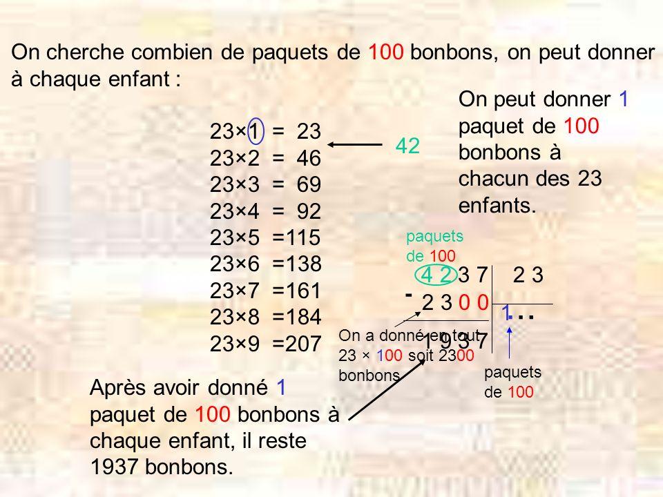 On cherche combien de paquets de 100 bonbons, on peut donner à chaque enfant : 23×1 = 23 23×2 = 46 23×3 = 69 23×4 = 92 23×5 =115 23×6 =138 23×7 =161 23×8 =184 23×9 =207 paquets de 100 42 On peut donner 1 paquet de 100 bonbons à chacun des 23 enfants.