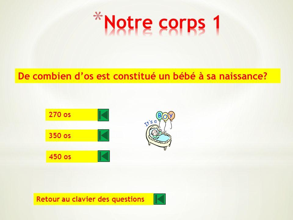 Quelle est la durée hebdomadaire moyenne découte de la télévision pour chaque Français? 21 heures 24 heures 27 heures Retour au clavier des questions