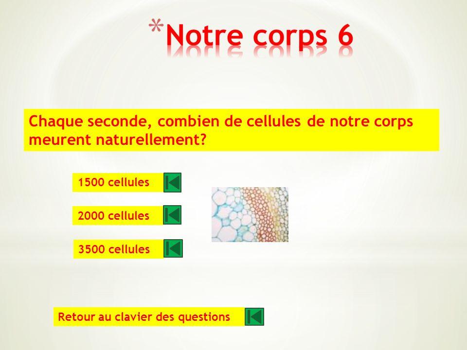 De combien, environ, de cellules est composé notre corps? 60 mille milliards 100 mille milliards 150 mille milliards Retour au clavier des questions
