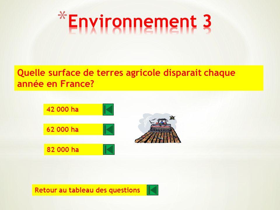 Quelle est la surface de la forêt Française? 9 millions ha 12 millions ha 16 millions ha Retour au tableau des questions