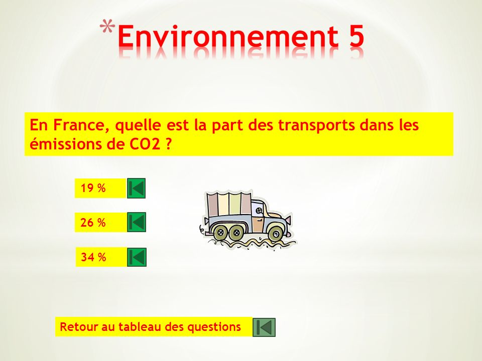 Quel est le tonnage total de déchets produit en France en 2008? 450 millions de tonnes 620 millions de tonnes 770 millions de tonnes Retour au tableau