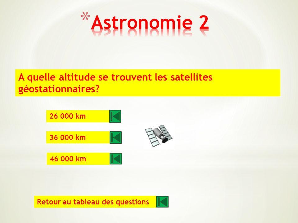Quelle est la vitesse exate de la lumière? 1 084 923 848,865 km/h 1 526 267 687,564 km/h 1 869 358 452, 897 km/h Retour au tableau des questions