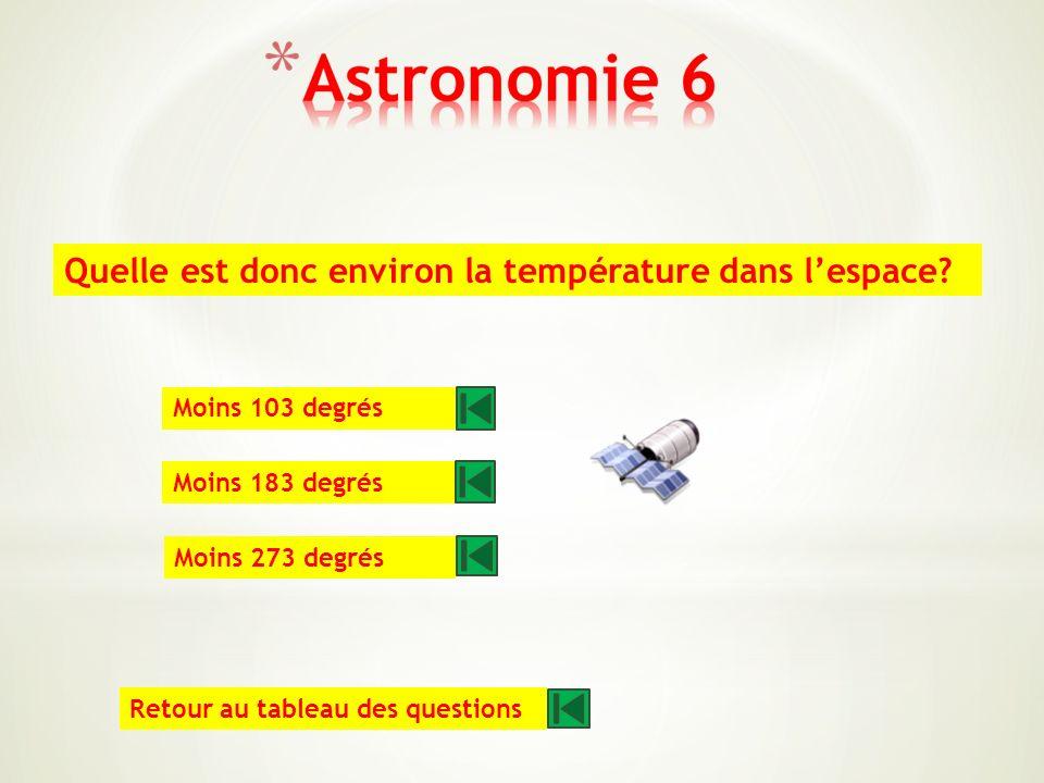 Quelle est donc la température au centre du Soleil? 8 millions de degrés 15 millions de degrés 18 millions de degrés Retour au tableau des questions