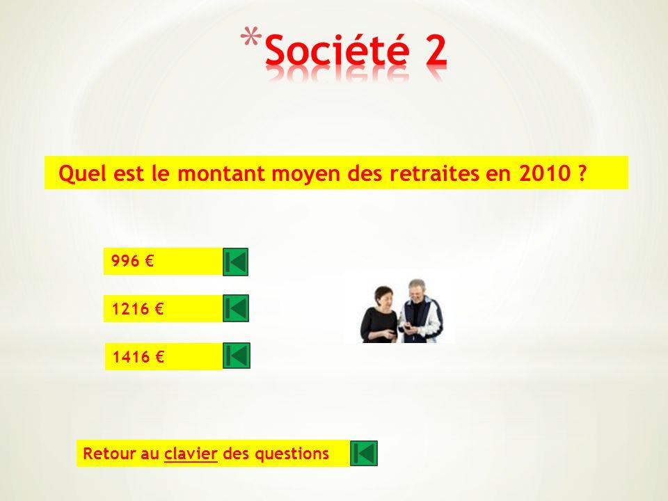 Quel est le % de Français adhérant à une association ? 14 % 24% 34% Retour au clavier des questions