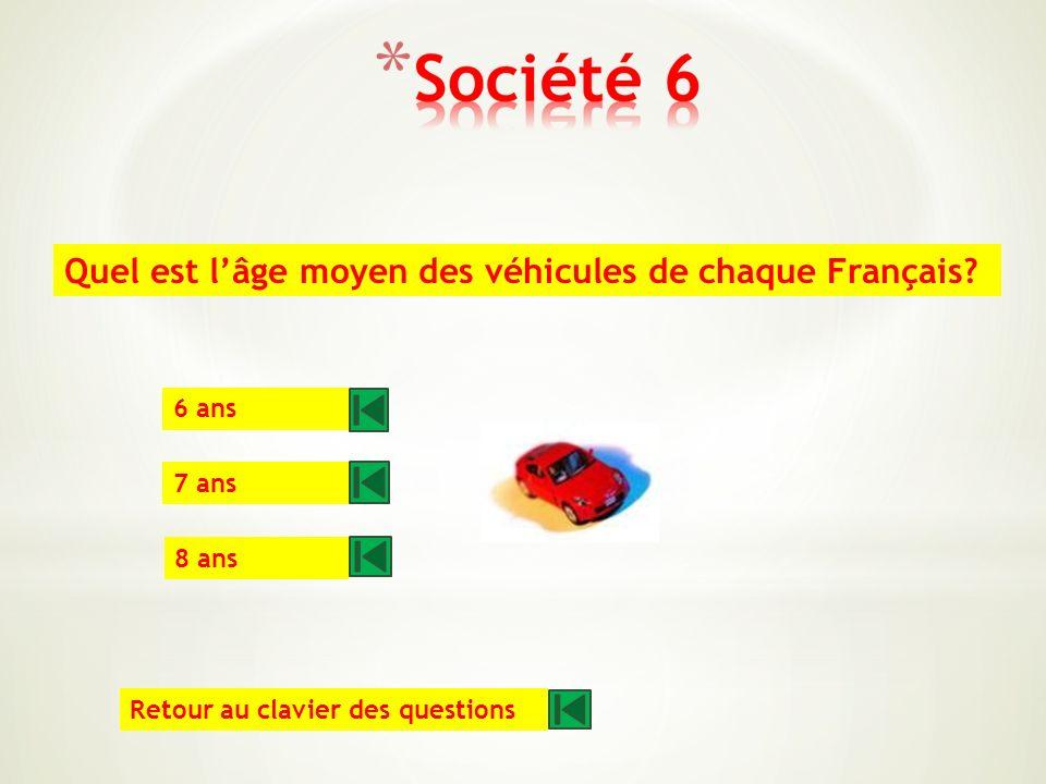 Que représente le coût annuel de la publicité pour chaque consommateur Français? 300 500 700 Retour au clavier des questions
