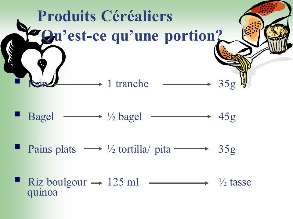 Produits Céréaliers Quest-ce quune portion? Pain 1 tranche35g Bagel ½ bagel45g Pains plats ½ tortilla/ pita35g Riz boulgour 125 ml½ tasse quinoa