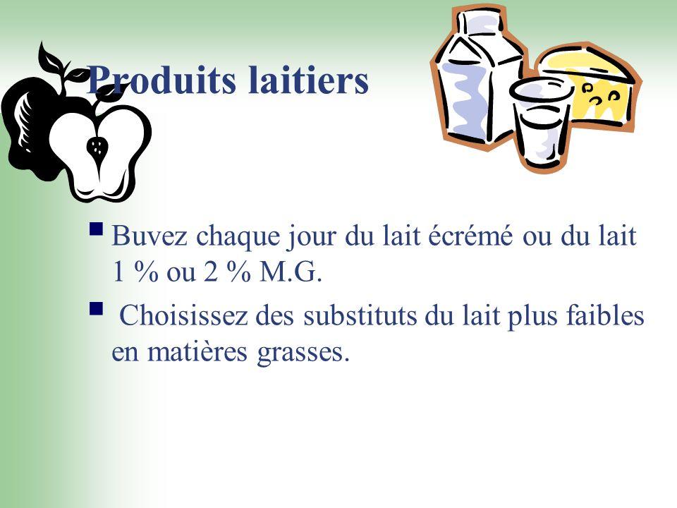 Produits laitiers Buvez chaque jour du lait écrémé ou du lait 1 % ou 2 % M.G. Choisissez des substituts du lait plus faibles en matières grasses.