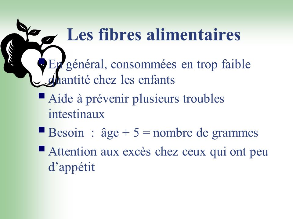 Les fibres alimentaires En général, consommées en trop faible quantité chez les enfants Aide à prévenir plusieurs troubles intestinaux Besoin : âge +