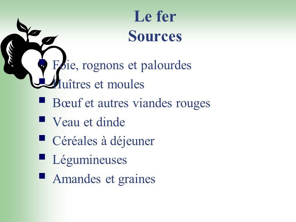 Le fer Sources Foie, rognons et palourdes Huîtres et moules Bœuf et autres viandes rouges Veau et dinde Céréales à déjeuner Légumineuses Amandes et gr