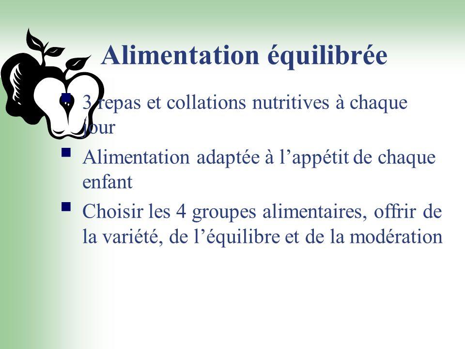 Alimentation équilibrée 3 repas et collations nutritives à chaque jour Alimentation adaptée à lappétit de chaque enfant Choisir les 4 groupes alimenta