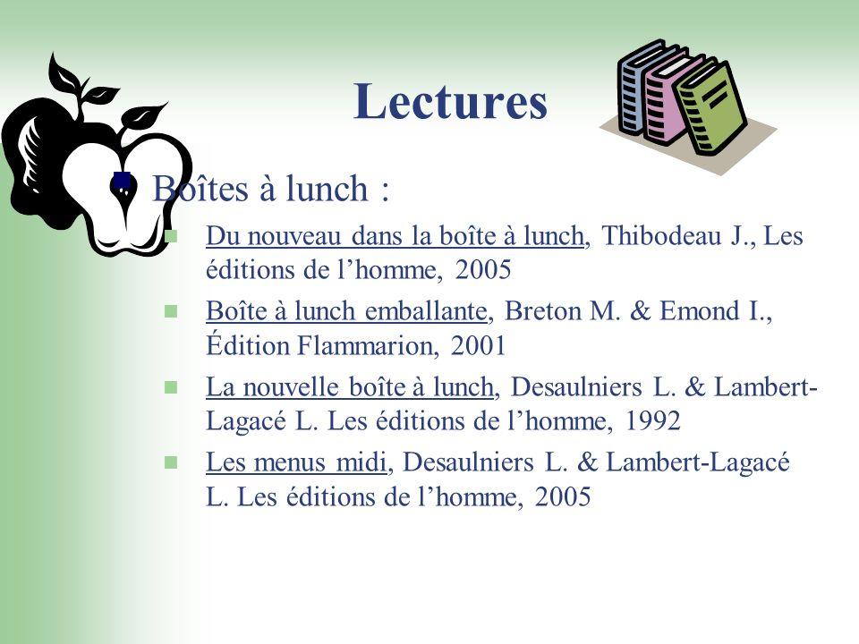 Lectures Boîtes à lunch : Du nouveau dans la boîte à lunch, Thibodeau J., Les éditions de lhomme, 2005 Boîte à lunch emballante, Breton M. & Emond I.,