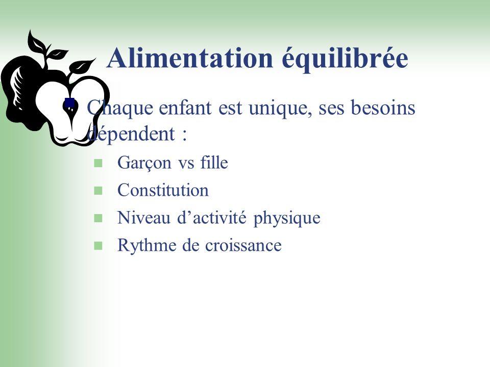 Alimentation équilibrée Chaque enfant est unique, ses besoins dépendent : Garçon vs fille Constitution Niveau dactivité physique Rythme de croissance