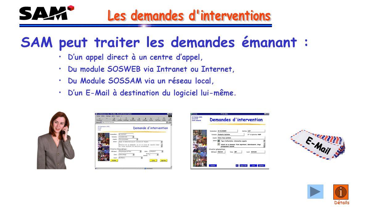SAM peut traiter les demandes émanant : Du module SOSWEB via Intranet ou Internet, Du Module SOSSAM via un réseau local, Dun appel direct à un centre dappel, Dun E-Mail à destination du logiciel lui-même.