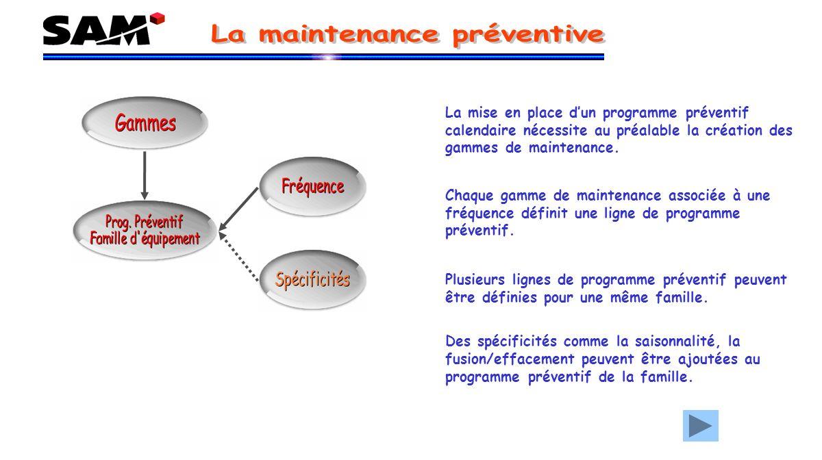 La mise en place dun programme préventif calendaire nécessite au préalable la création des gammes de maintenance.