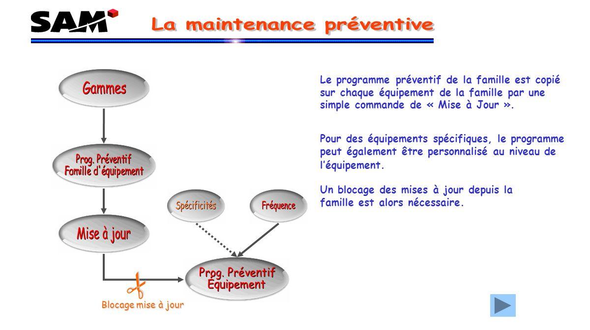 Le programme préventif de la famille est copié sur chaque équipement de la famille par une simple commande de « Mise à Jour ».