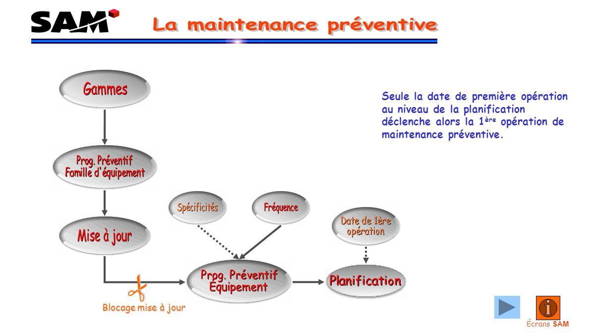 Seule la date de première opération au niveau de la planification déclenche alors la 1 ère opération de maintenance préventive.