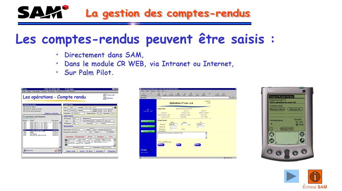 Les comptes-rendus peuvent être saisis : Directement dans SAM, Dans le module CR WEB, via Intranet ou Internet, Sur Palm Pilot.