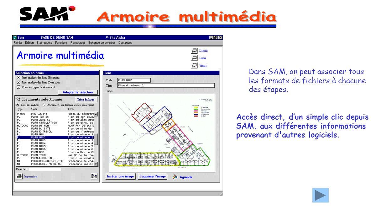 Dans SAM, on peut associer tous les formats de fichiers à chacune des étapes.