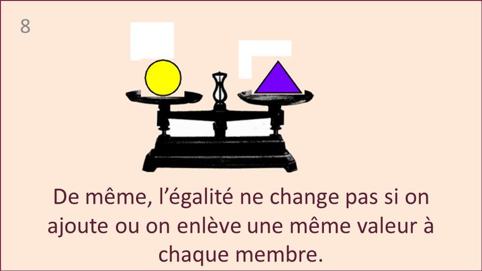 8 De même, légalité ne change pas si on ajoute ou on enlève une même valeur à chaque membre.