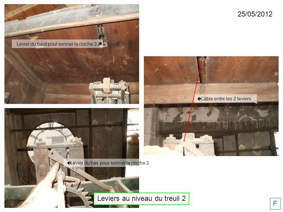 25/05/2012 F Leviers au niveau du treuil 2 Levier du bas pour sonner la cloche 3 Câble entre les 2 leviers Levier du haut pour sonner la cloche 3