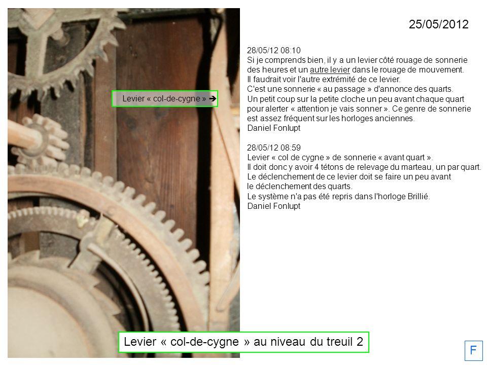 25/05/2012 F Levier « col-de-cygne » au niveau du treuil 2 Levier « col-de-cygne » 28/05/12 08:10 Si je comprends bien, il y a un levier côté rouage de sonnerie des heures et un autre levier dans le rouage de mouvement.