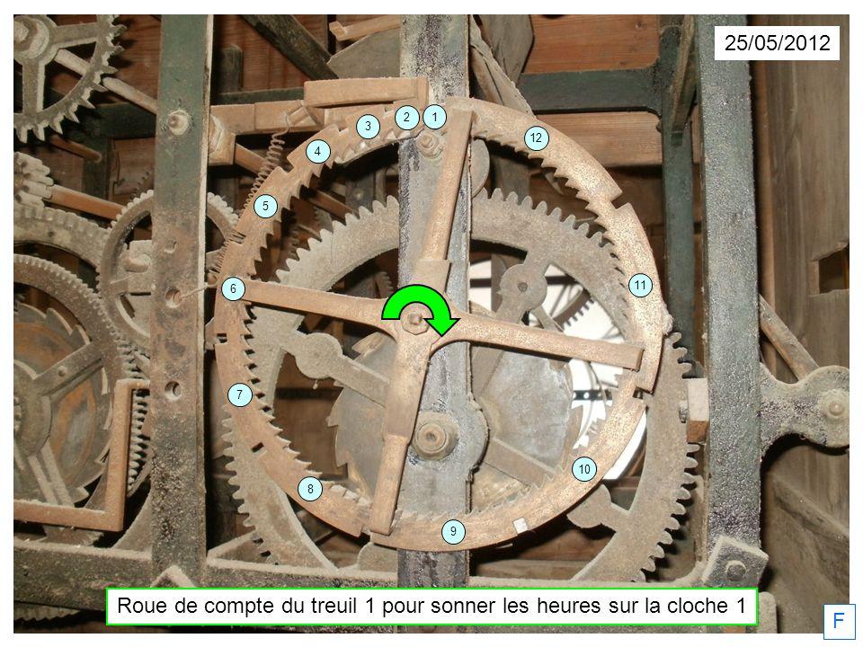 25/05/2012 F Roue de compte du treuil 1 pour sonner les heures sur la cloche 1 12 10 11 9 8 7 6 5 4 3 2 1