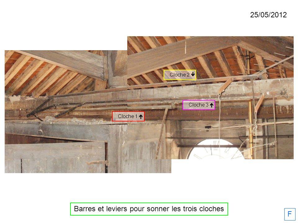 25/05/2012 F Barres et leviers pour sonner les trois cloches Cloche 2 Cloche 3 Cloche 1