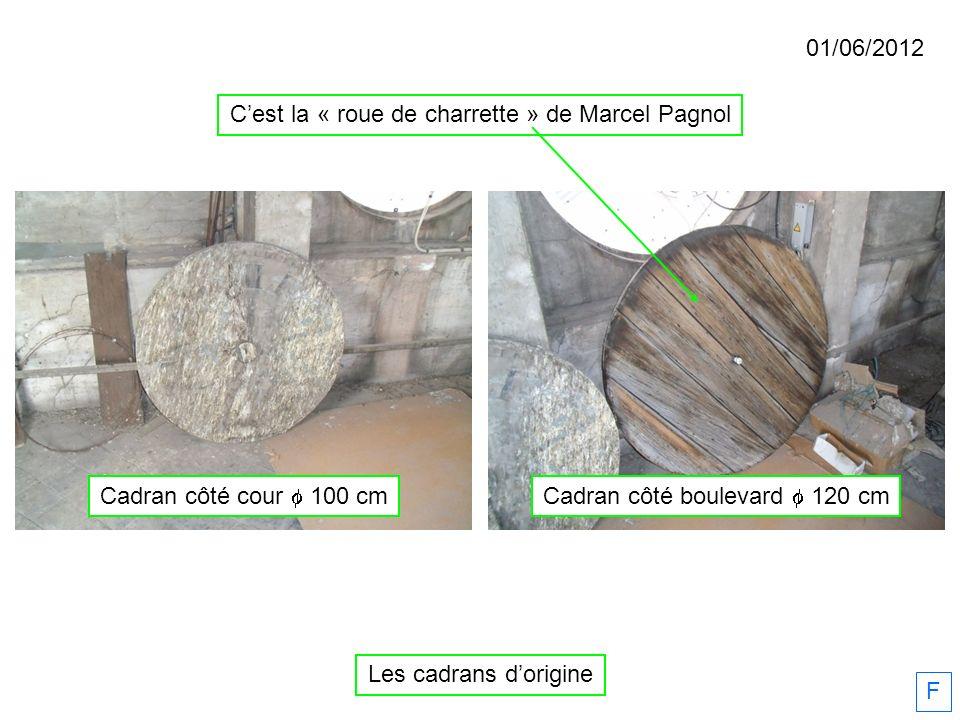 01/06/2012 F Les cadrans dorigine Cadran côté cour 100 cmCadran côté boulevard 120 cm Cest la « roue de charrette » de Marcel Pagnol