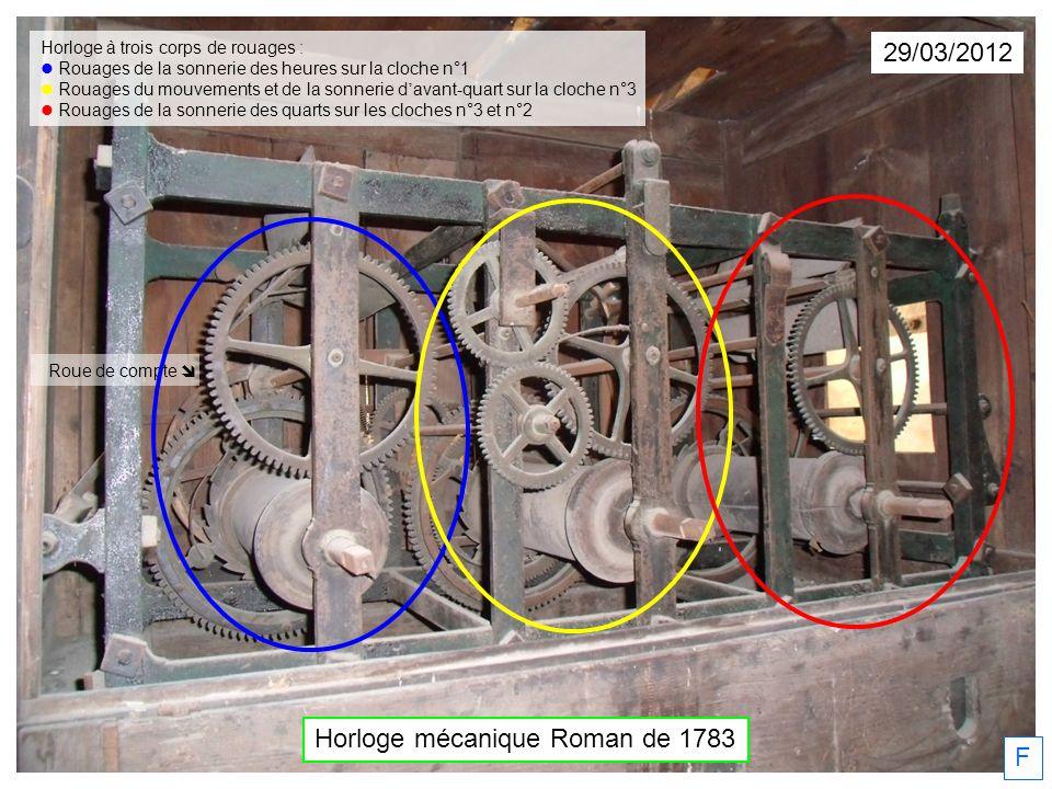 29/03/2012 Horloge mécanique Roman de 1783 F Roue de compte Horloge à trois corps de rouages : Rouages de la sonnerie des heures sur la cloche n°1 Rouages du mouvements et de la sonnerie d avant-quart sur la cloche n°3 Rouages de la sonnerie des quarts sur les cloches n°3 et n°2