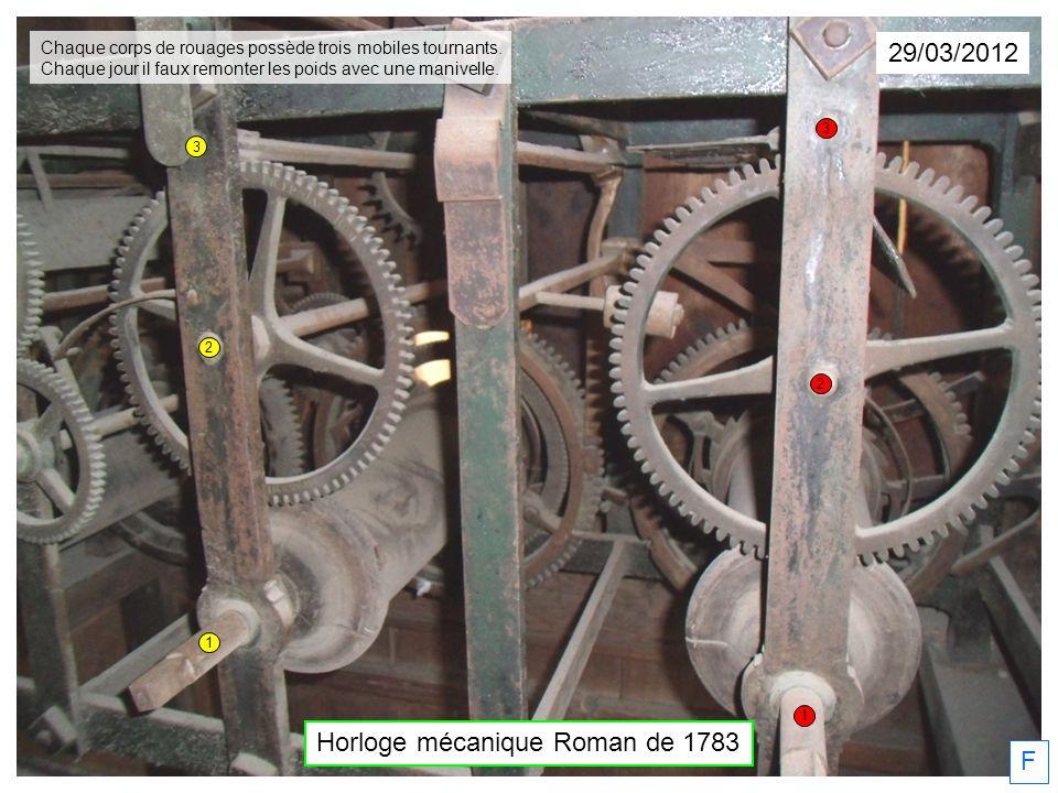 29/03/2012 F Horloge mécanique Roman de 1783 Chaque corps de rouages possède trois mobiles tournants.