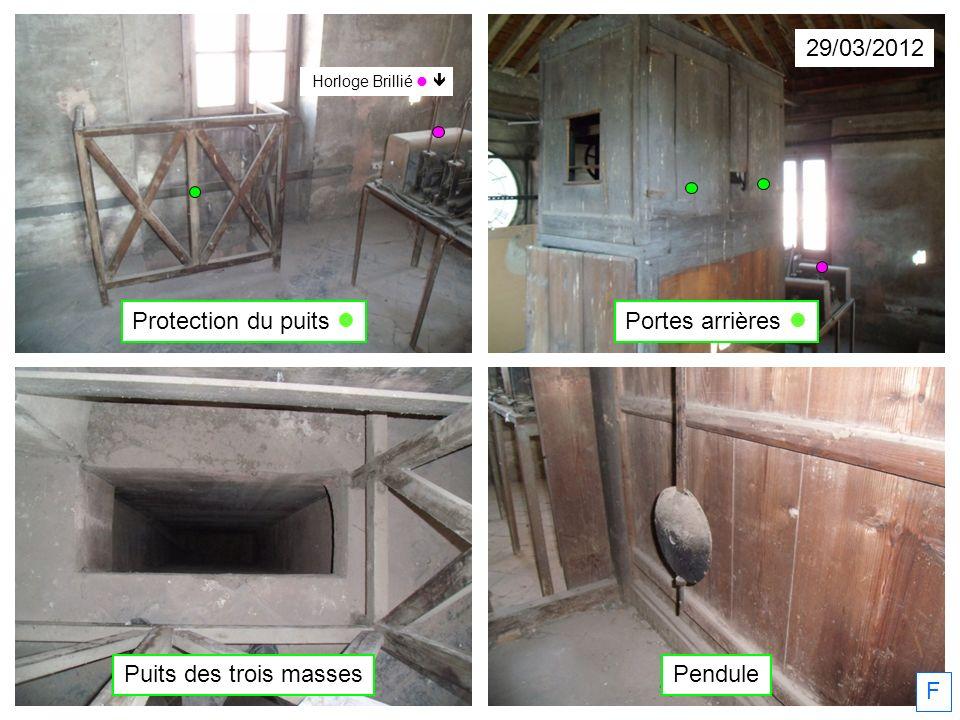 Protection du puits F Portes arrières Puits des trois massesPendule Horloge Brillié