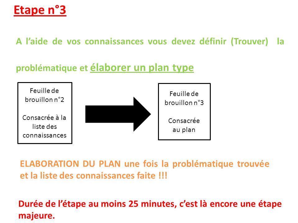 Feuille de brouillon n°2 avec la liste des connaissances Feuille de brouillon n° 3 avec le Plan détaillé I.………………………………… A.